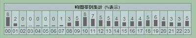 2008.07.08アクセスランキング.jpg